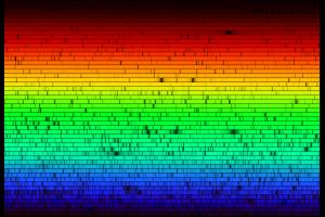 Atomic Absorption Lines of Sol